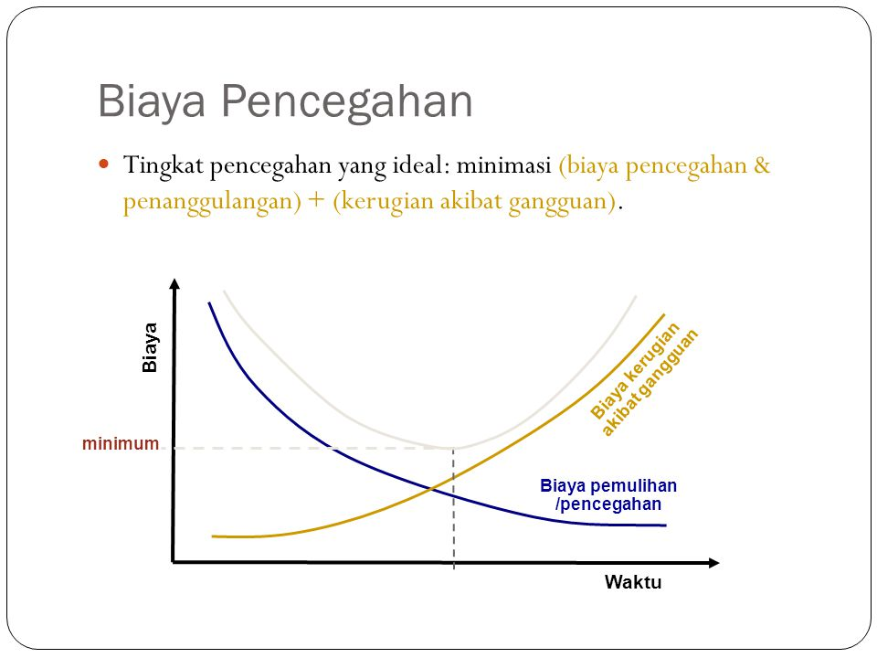 Biaya Pencegahan 34 Tingkat pencegahan yang ideal: minimasi (biaya pencegahan & penanggulangan) + (kerugian akibat gangguan). Waktu Biaya Biaya pemuli