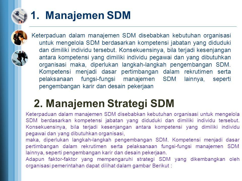 Keterpaduan dalam manajemen SDM disebabkan kebutuhan organisasi untuk mengelola SDM berdasarkan kompetensi jabatan yang diduduki dan dimiliki individu