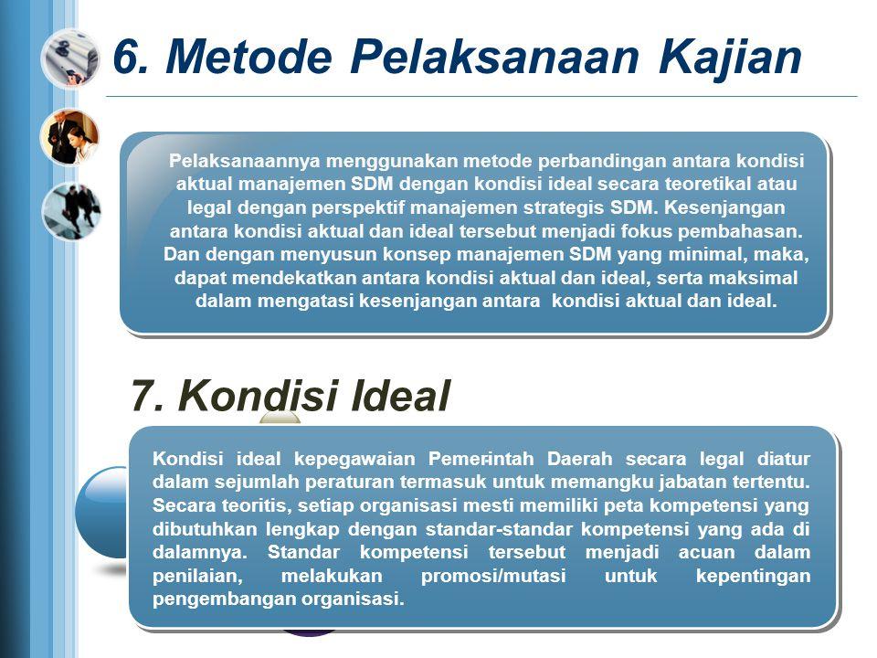 6. Metode Pelaksanaan Kajian Pelaksanaannya menggunakan metode perbandingan antara kondisi aktual manajemen SDM dengan kondisi ideal secara teoretikal