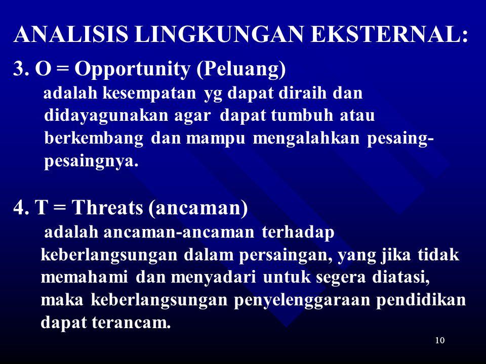 ANALISIS LINGKUNGAN EKSTERNAL: 3. O = Opportunity (Peluang) adalah kesempatan yg dapat diraih dan didayagunakan agar dapat tumbuh atau berkembang dan