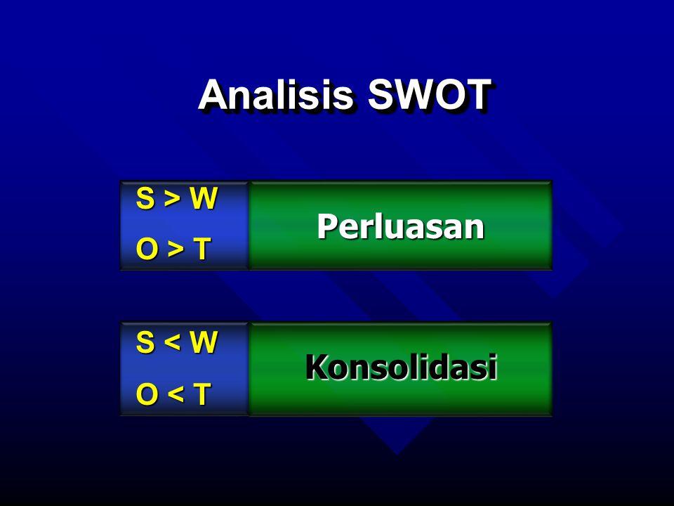 S > W S > W O > T O > TPerluasan S < W S < W O < T O < T Konsolidasi Analisis SWOT