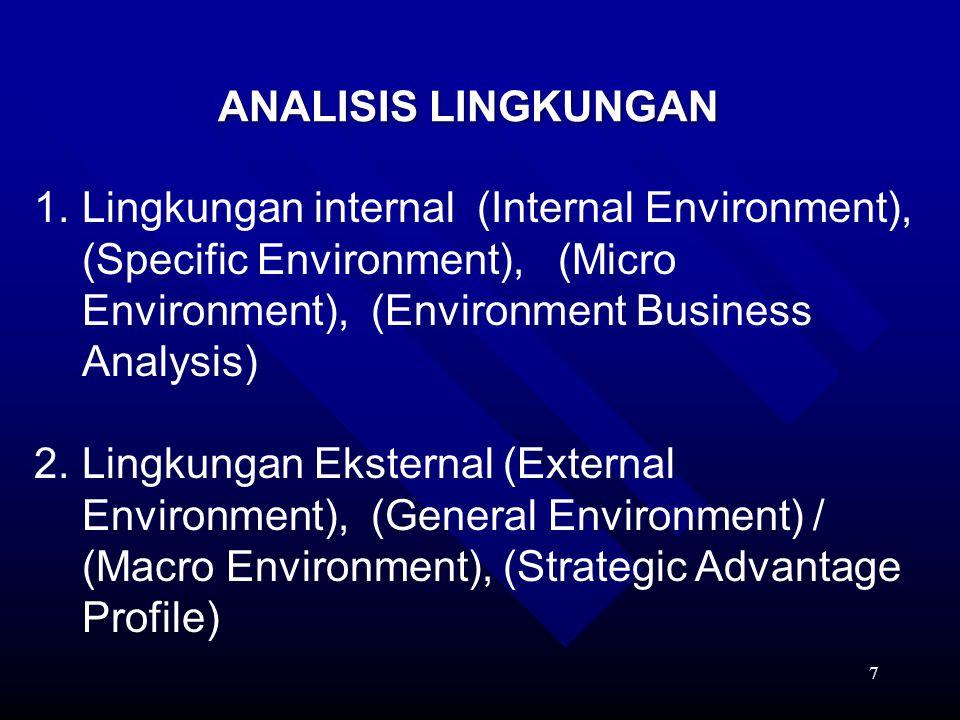 7 ANALISIS LINGKUNGAN 1.Lingkungan internal (Internal Environment), (Specific Environment), (Micro Environment), (Environment Business Analysis) 2.Lin