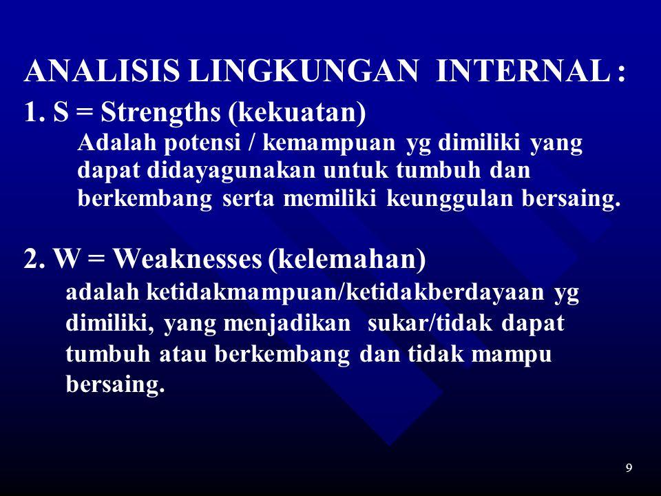 ANALISIS LINGKUNGAN INTERNAL : 1. S = Strengths (kekuatan) Adalah potensi / kemampuan yg dimiliki yang dapat didayagunakan untuk tumbuh dan berkembang