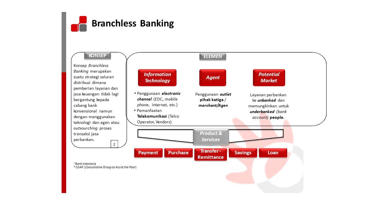 BranchlessBanking KONSEP Konsep Branchless Banking merupakan suatu strategi saluran distribusi dimana pemberian layanan dan jasa keuangan tidak lagi b