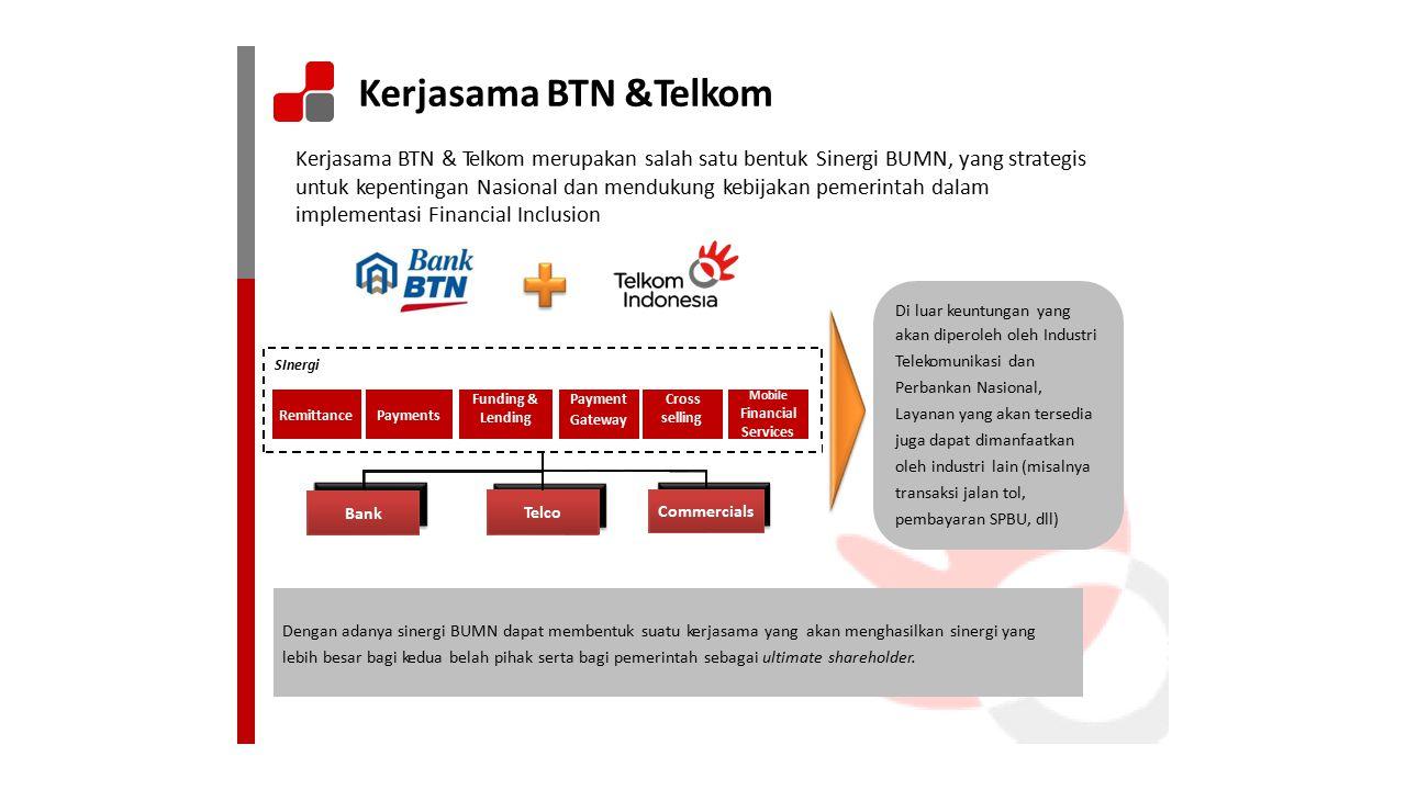 Kerjasama BTN &Telkom Kerjasama BTN & Telkom merupakan salah satu bentuk Sinergi BUMN, yang strategis untuk kepentingan Nasional dan mendukung kebijak