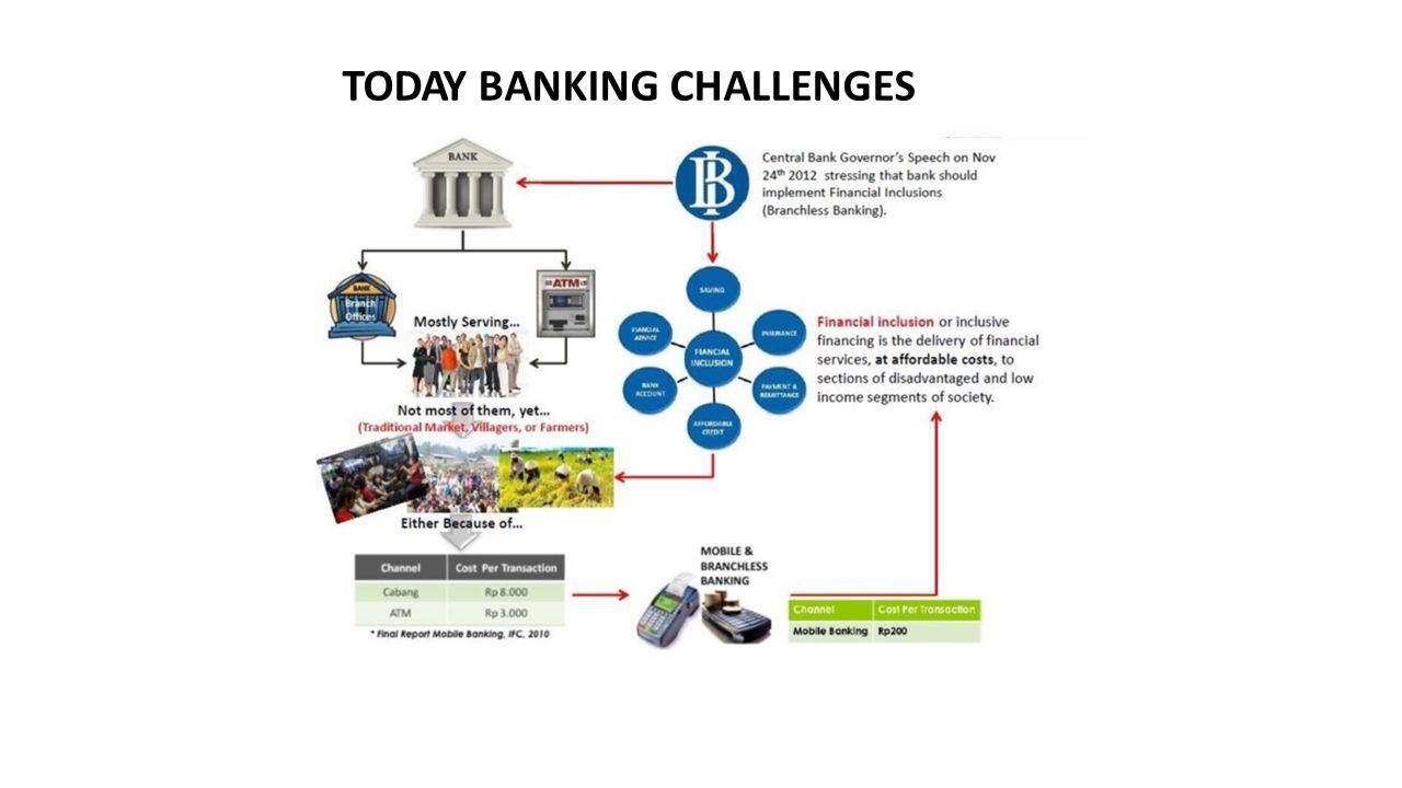 Indonesia Banking Industry (#1) Blue print yang direncanakan dalam sistem pembayaran nasional juga menargetkan penerapan less cash society secara luas dan terintegrasi ke berbagai segmen, kalangan, dan region.