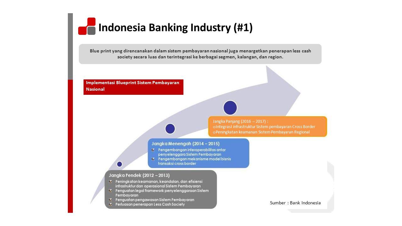 Indonesia Banking Industry (#1) Blue print yang direncanakan dalam sistem pembayaran nasional juga menargetkan penerapan less cash society secara luas