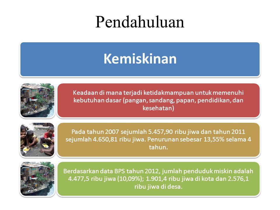 Pendahuluan Kemiskinan Keadaan di mana terjadi ketidakmampuan untuk memenuhi kebutuhan dasar (pangan, sandang, papan, pendidikan, dan kesehatan) Pada tahun 2007 sejumlah 5.457,90 ribu jiwa dan tahun 2011 sejumlah 4.650,81 ribu jiwa.