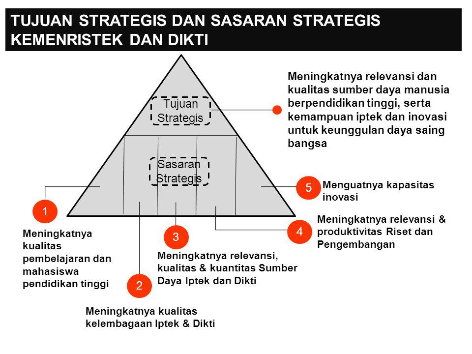 Tujuan Strategis Sasaran Strategis Meningkatnya relevansi dan kualitas sumber daya manusia berpendidikan tinggi, serta kemampuan iptek dan inovasi unt