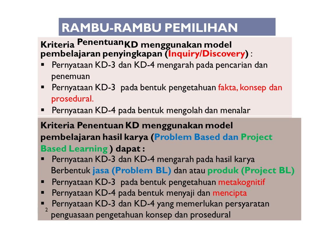 penguasaan pengetahuan konsep dan prosedural Penentuan RAMBU-RAMBU PEMILIHAN Kriteria KD menggunakan model pembelajaran penyingkapan (Inquiry/Discover
