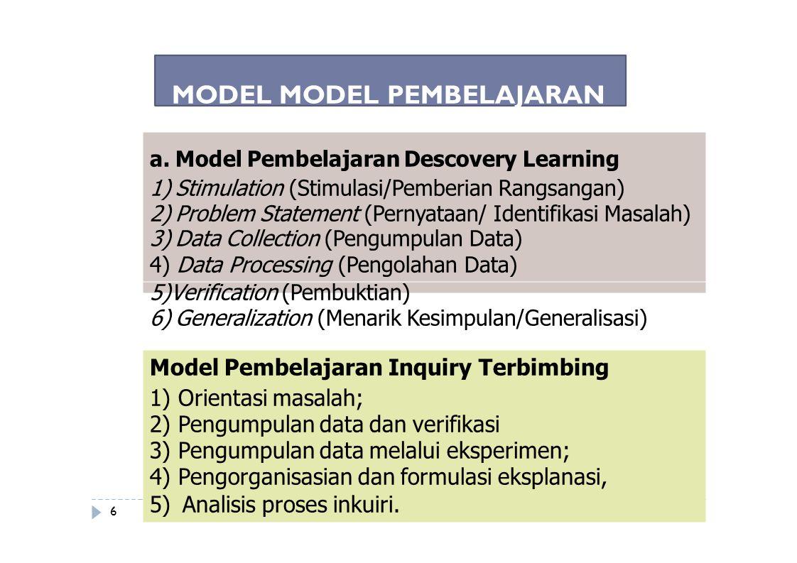 6 MODEL MODEL PEMBELAJARAN a. Model Pembelajaran Descovery Learning 1) Stimulation (Stimulasi/Pemberian Rangsangan) 2) Problem Statement (Pernyataan/