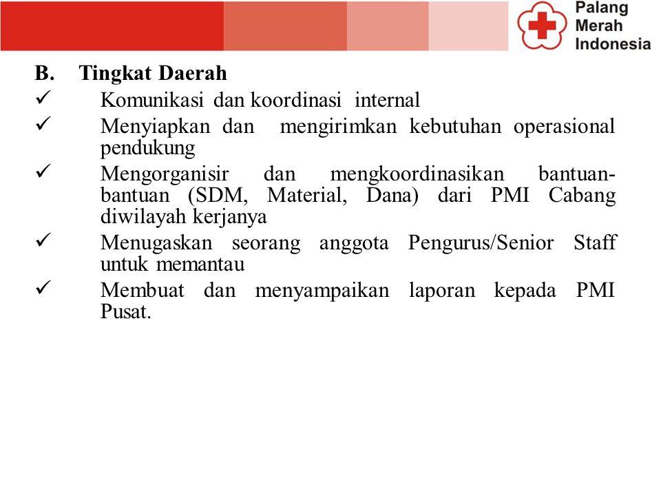 B.Tingkat Daerah Komunikasi dan koordinasi internal Menyiapkan dan mengirimkan kebutuhan operasional pendukung Mengorganisir dan mengkoordinasikan ban