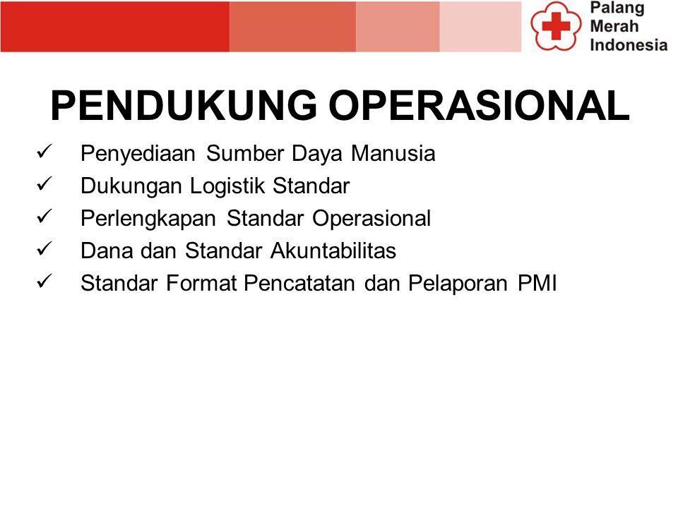 PENDUKUNG OPERASIONAL Penyediaan Sumber Daya Manusia Dukungan Logistik Standar Perlengkapan Standar Operasional Dana dan Standar Akuntabilitas Standar