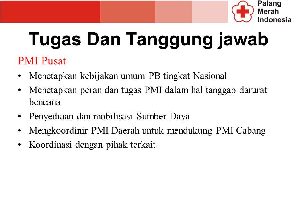 PMI Daerah Menjabarkan dan melaksanakan kebijakan PMI Pusat.