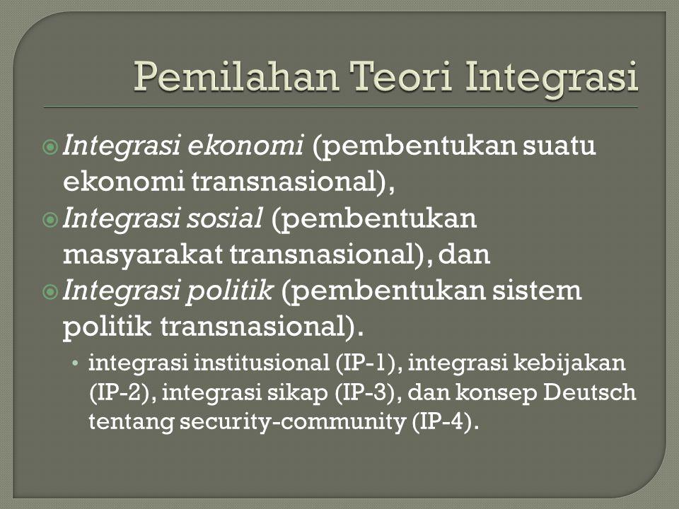  Integrasi ekonomi (pembentukan suatu ekonomi transnasional),  Integrasi sosial (pembentukan masyarakat transnasional), dan  Integrasi politik (pem