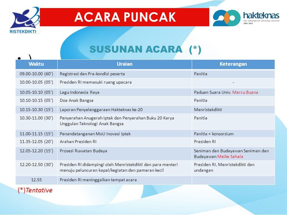 ) ACARA PUNCAK SUSUNAN ACARA (*) WaktuUraianKeterangan 09.00-10.00 (60')Registrasi dan Pra-kondisi pesertaPanitia 10.00-10.05 (05')Presiden RI memasuki ruang upacara- 10.05-10.10 (05')Lagu Indonesia RayaPaduan Suara Univ.
