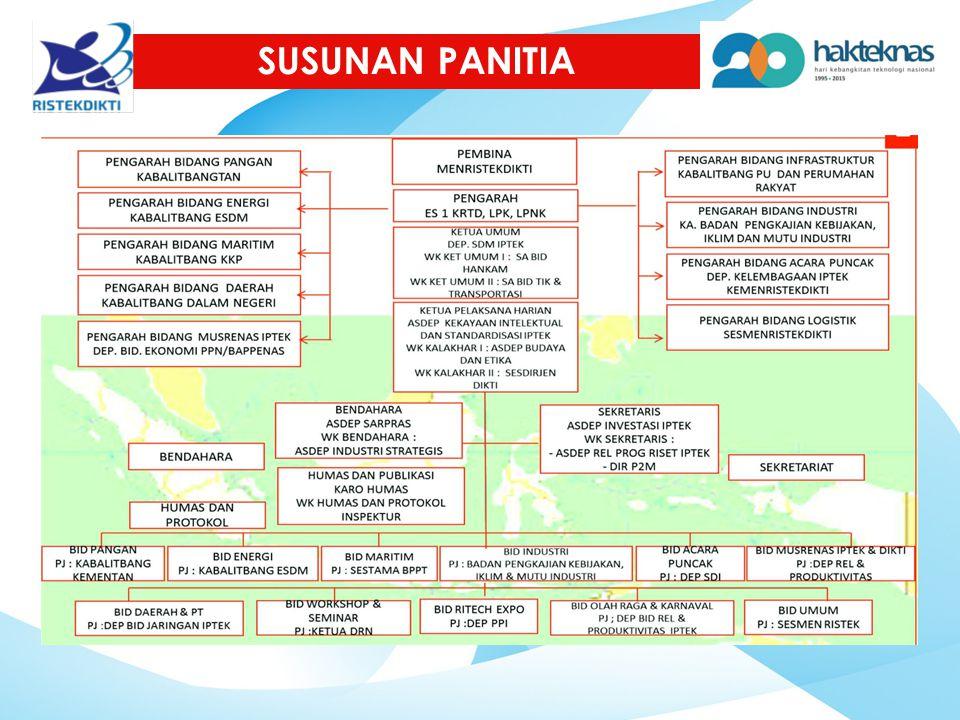 BENTUK KEGIATAN RITECH EXPO (7-9 AGUSTUS 2015) PAMERAN PRODUK-PRODUK INOVASI IPTEK KHUSUSNYA TERKAIT PANGAN, ENERGI, DAN MARITIM SEMINAR NASIONAL (5-6 AGUSTUS 2015) SEMINAR OLEH STAKEHOLDER, SEMINAR NASIONAL TENTANG INOVASI IPTEK UNTUK DAYA SAING BANGSA ACARA PUNCAK DI TERMINAL PENUMPANG NUSANTARA PURA 2 TANJUNG PRIOK PELUNCURAN KAPAL RISET DAN PENADATANGANAN INOVASI IPTEK PANGAN, ENERGI, MARITIM DAN TASYAKURAN/RUWATAN BUDAYA MARITIM PEMBERIAN PENGHARGAAN 1.Pandega Widyatama (Unit Kerja Eselon I Lingkup Kementerian) 2.Budhipura Kencana (Pemerintah Provinsi Mandiri SIDa) 3.Prayogasala (Pranata Litbang) 4.Labdhakretya (Kreativitas dan Inovasi Masyarakat) 5.Widyasilpalwijana (Duta Iptek) 6.Widyamaheswara (Tokoh Iptek) 7.Buku 20 Karya Unggulan Teknologi 8.Lomba Penulisan dan Foto Iptek SIDE EVENT (9 -8-2015) FUN BIKE, JALAN SANTAI THAMRIN- MONAS RAKORNAS (4 - 8 -2015) GEDUNG BPPT - JAKARTA