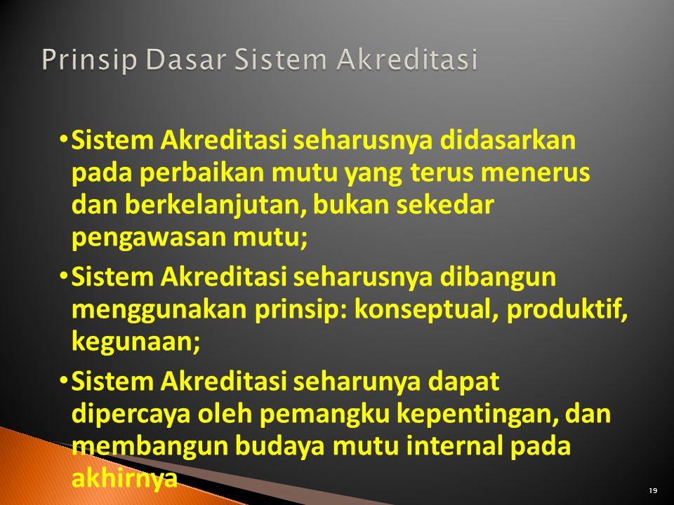 19 Sistem Akreditasi seharusnya didasarkan pada perbaikan mutu yang terus menerus dan berkelanjutan, bukan sekedar pengawasan mutu; Sistem Akreditasi