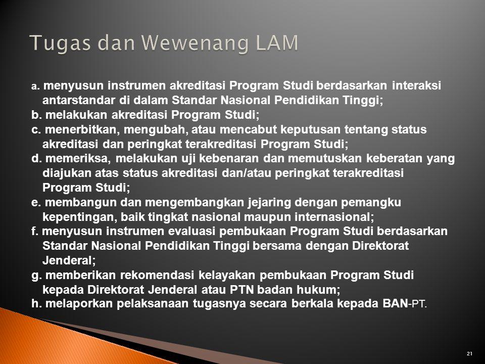 21 a. menyusun instrumen akreditasi Program Studi berdasarkan interaksi antarstandar di dalam Standar Nasional Pendidikan Tinggi; b. melakukan akredit