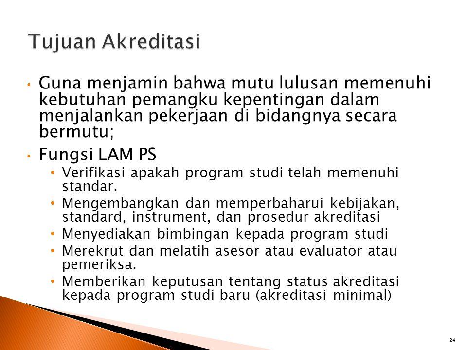 24 Guna menjamin bahwa mutu lulusan memenuhi kebutuhan pemangku kepentingan dalam menjalankan pekerjaan di bidangnya secara bermutu; Fungsi LAM PS Ver