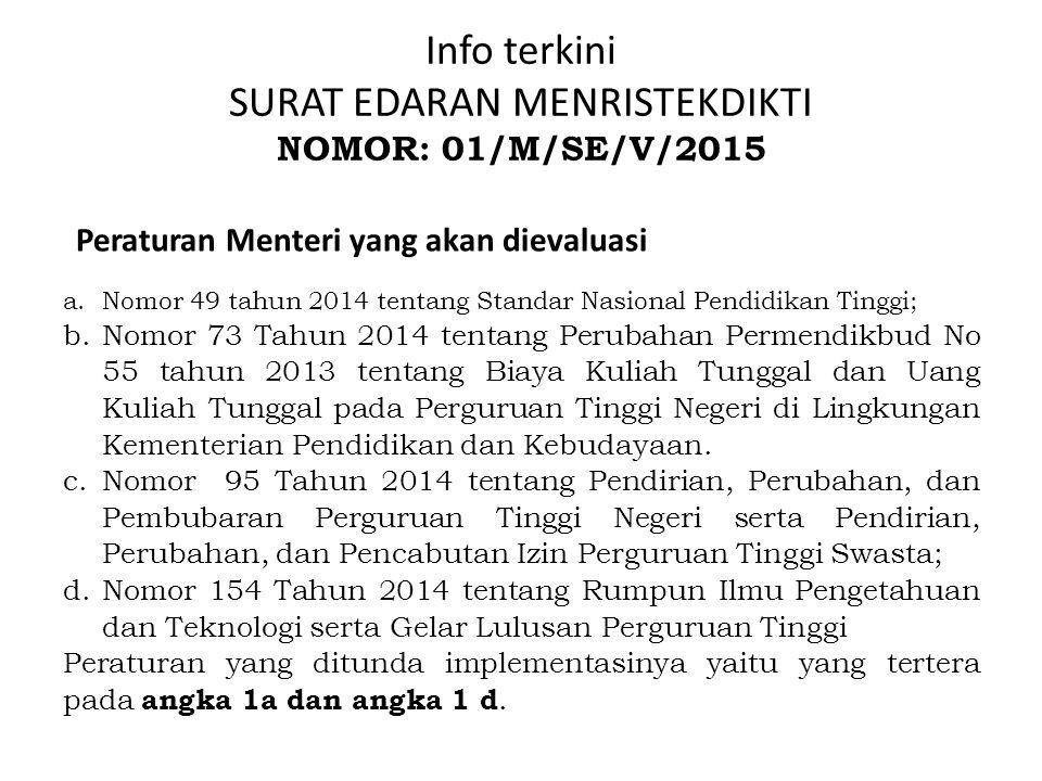 Info terkini SURAT EDARAN MENRISTEKDIKTI NOMOR: 01/M/SE/V/2015 a.Nomor 49 tahun 2014 tentang Standar Nasional Pendidikan Tinggi; b.Nomor 73 Tahun 2014