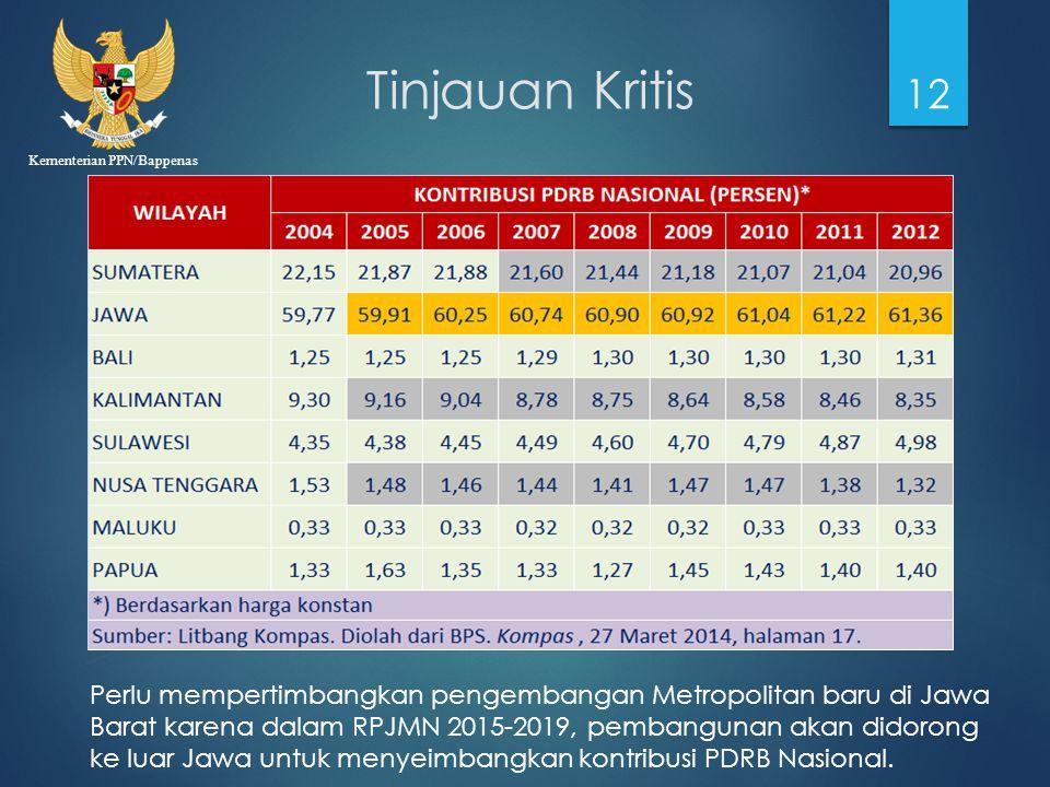 Kementerian PPN/Bappenas Tinjauan Kritis 12 Perlu mempertimbangkan pengembangan Metropolitan baru di Jawa Barat karena dalam RPJMN 2015-2019, pembangu