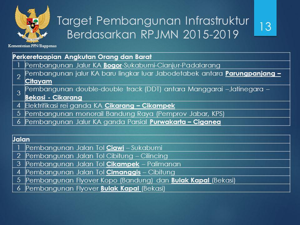 Kementerian PPN/Bappenas Target Pembangunan Infrastruktur Berdasarkan RPJMN 2015-2019 13 Perkeretaapian Angkutan Orang dan Barat 1 Pembangunan Jalur K