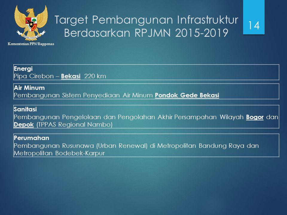 Kementerian PPN/Bappenas Target Pembangunan Infrastruktur Berdasarkan RPJMN 2015-2019 14 Energi Pipa Cirebon – Bekasi 220 km Air Minum Pembangunan Sis