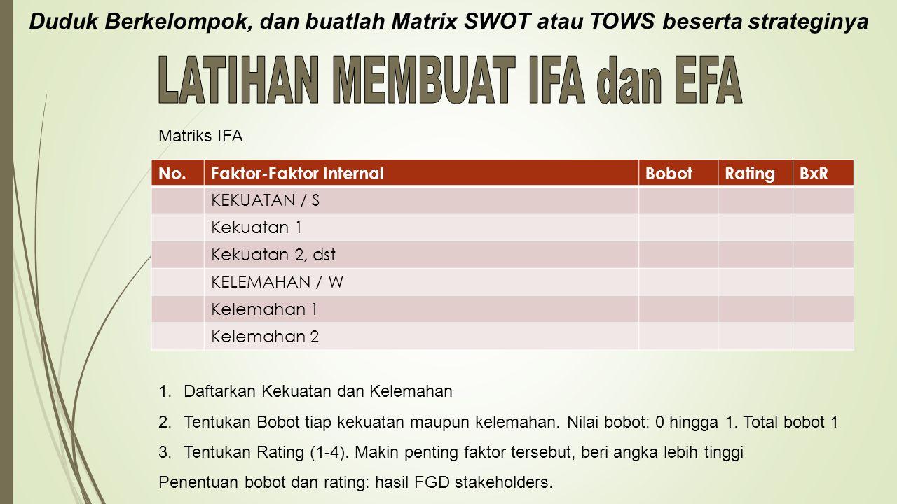 Matriks IFA No.Faktor-Faktor InternalBobotRatingBxR KEKUATAN / S Kekuatan 1 Kekuatan 2, dst KELEMAHAN / W Kelemahan 1 Kelemahan 2 1.Daftarkan Kekuatan dan Kelemahan 2.Tentukan Bobot tiap kekuatan maupun kelemahan.