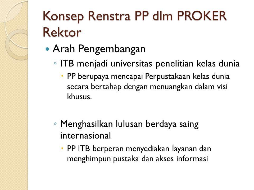 Konsep Renstra PP dlm PROKER Rektor Arah Pengembangan ◦ ITB menjadi universitas penelitian kelas dunia  PP berupaya mencapai Perpustakaan kelas dunia secara bertahap dengan menuangkan dalam visi khusus.