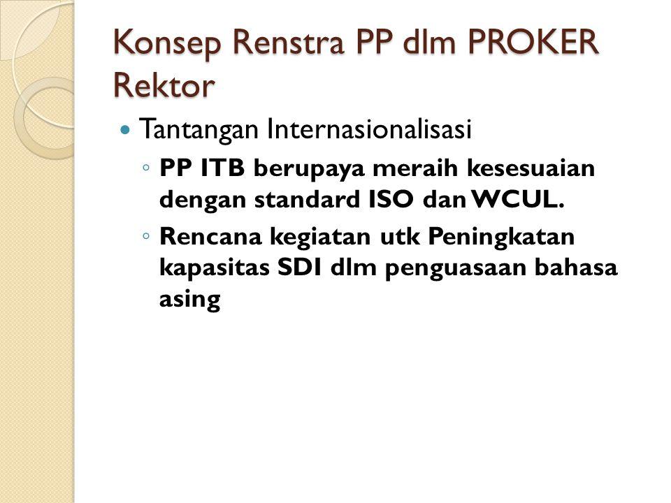 Konsep Renstra PP dlm PROKER Rektor Tantangan Internasionalisasi ◦ PP ITB berupaya meraih kesesuaian dengan standard ISO dan WCUL.