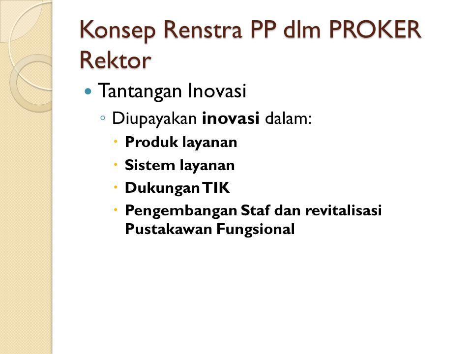 Konsep Renstra PP dlm PROKER Rektor Tantangan Inovasi ◦ Diupayakan inovasi dalam:  Produk layanan  Sistem layanan  Dukungan TIK  Pengembangan Staf dan revitalisasi Pustakawan Fungsional