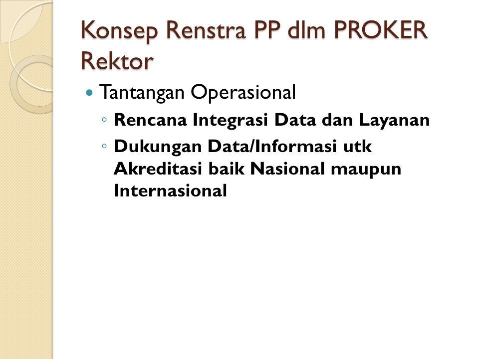 Konsep Renstra PP dlm PROKER Rektor Tantangan Operasional ◦ Rencana Integrasi Data dan Layanan ◦ Dukungan Data/Informasi utk Akreditasi baik Nasional maupun Internasional