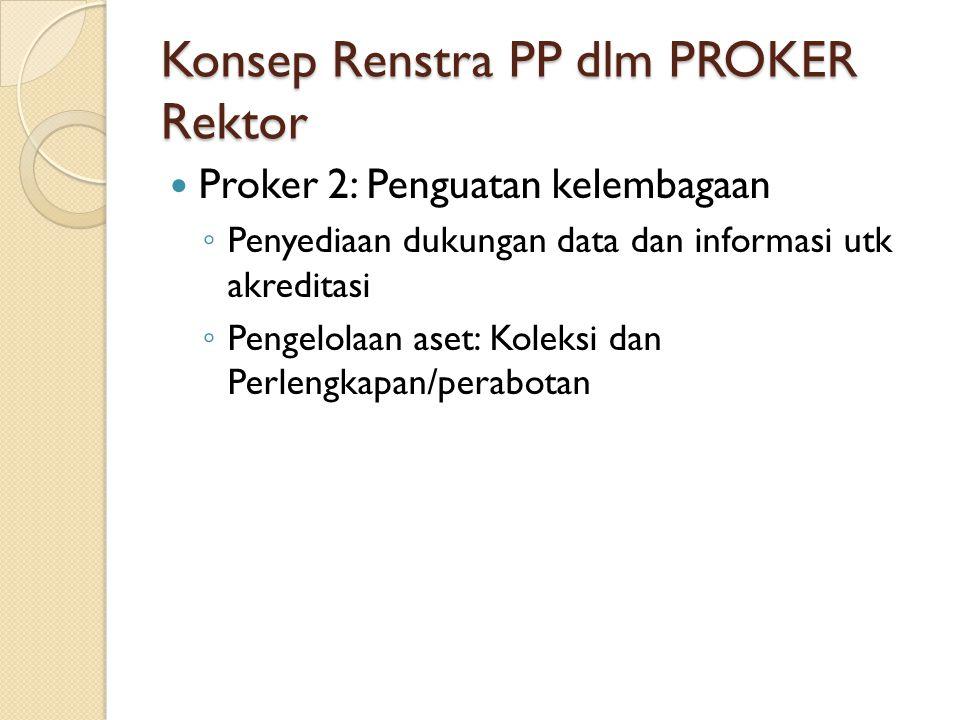 Konsep Renstra PP dlm PROKER Rektor Proker 2: Penguatan kelembagaan ◦ Penyediaan dukungan data dan informasi utk akreditasi ◦ Pengelolaan aset: Koleksi dan Perlengkapan/perabotan