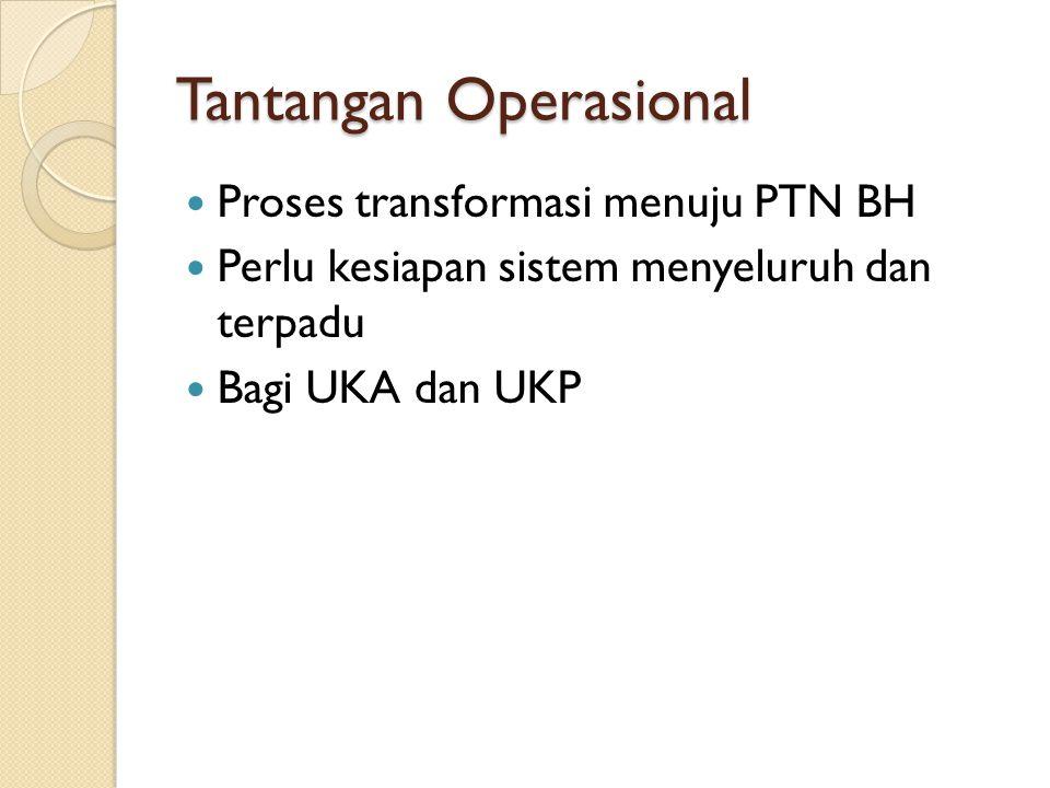Tantangan Operasional Proses transformasi menuju PTN BH Perlu kesiapan sistem menyeluruh dan terpadu Bagi UKA dan UKP