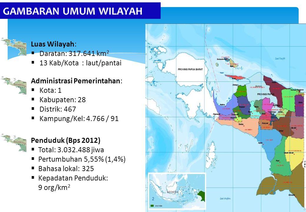 Interpretasi indikator IPM Papua IndonesiaPapuaNduga Afrika sub- SaharaLDC HDI revisi*0.6810.5020.3060.4990.484 HDI - BPS0.730.660.488 *UNDP (2010) & 2013 HDR % perubahan 2003-2011 Rumah sakit20% Polindes-49% Puskesmas21% Doktor138% Bidan1% Persalinan yang dibantu tenaga kesehatan (%)-8% Imunisasi untuk anak-anak <5 tahun (%)-2% Jumlah penderita HIV dan AIDS353% Pendaftaran sekolah (% anak usia sekolah) 07-1213-1516-18 200883.3878.2254.13 201375.5173.2753.28 % perubahan 2008-13-9%-6%-2% Rata-rata nasional98.3690.6863.48 Angka melek huruf dewasa (%) Laki-lakiPerempuan 200877.9766.61 201271.7458.87 % perubahan 2008-2012-8%-12% Rata-rata nasional95.8790.64 Fasilitas kesehatan