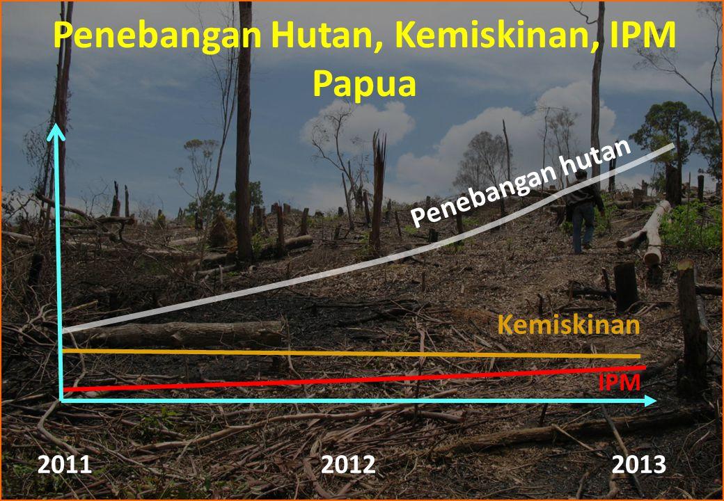 Strategi Penataan Ruang Wilayah Provinsi Papua 17 Menetapkan pengelolaan kawasan lindung dengan mempertahankan luas minimal 60% (enam puluh persen) dari seluruh wilayah, dan kawasan hutan minimal seluas 90% (sembilan puluh persen) dari seluruh wilayah .