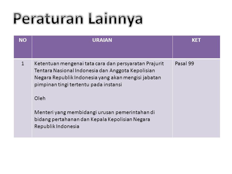 NOURAIANKET 1Ketentuan mengenai tata cara dan persyaratan Prajurit Tentara Nasional Indonesia dan Anggota Kepolisian Negara Republik Indonesia yang ak