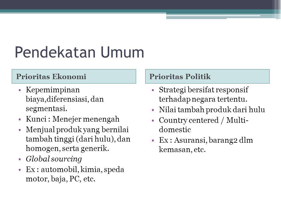 Pendekatan Umum Prioritas EkonomiPrioritas Politik Kepemimpinan biaya,diferensiasi, dan segmentasi.