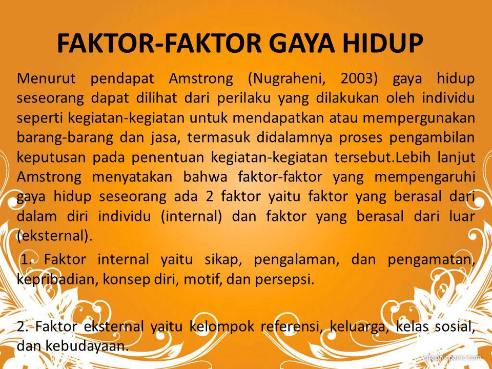 FAKTOR-FAKTOR GAYA HIDUP Menurut pendapat Amstrong (Nugraheni, 2003) gaya hidup seseorang dapat dilihat dari perilaku yang dilakukan oleh individu sep