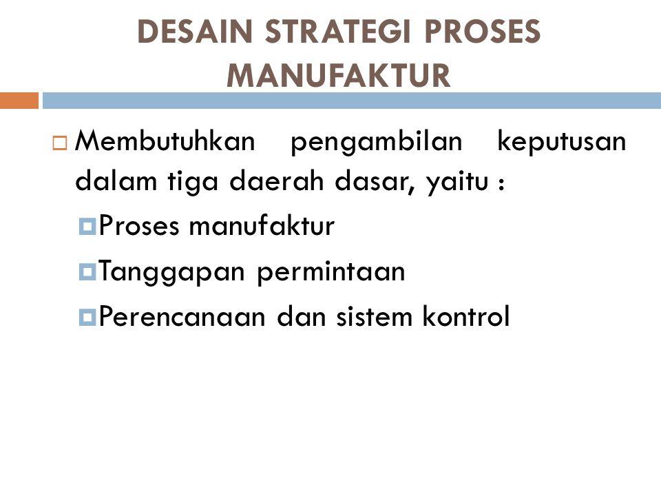 DESAIN STRATEGI PROSES MANUFAKTUR  Membutuhkan pengambilan keputusan dalam tiga daerah dasar, yaitu :  Proses manufaktur  Tanggapan permintaan  Pe