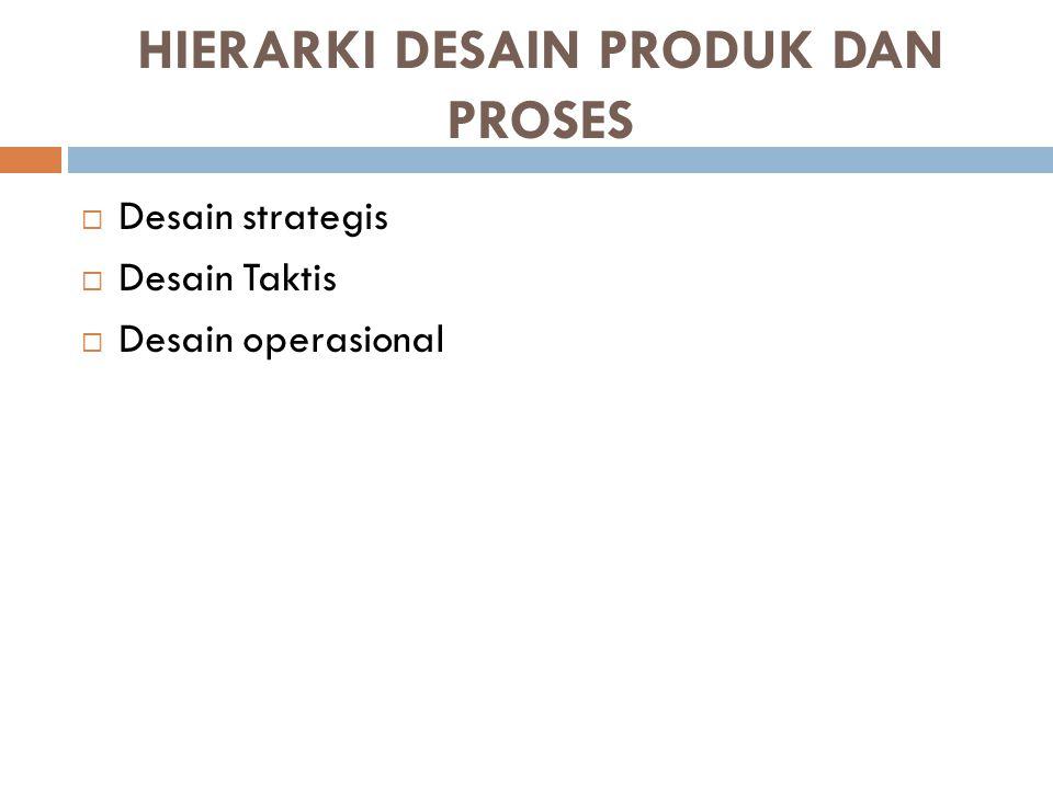 HIERARKI DESAIN PRODUK DAN PROSES  Desain strategis  Desain Taktis  Desain operasional