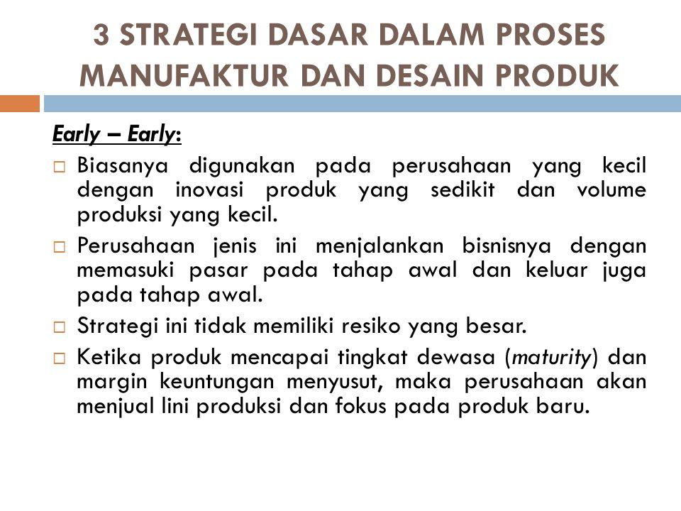 3 STRATEGI DASAR DALAM PROSES MANUFAKTUR DAN DESAIN PRODUK Early – Early:  Biasanya digunakan pada perusahaan yang kecil dengan inovasi produk yang s