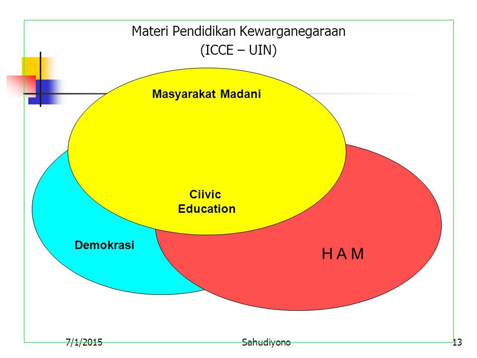 7/1/2015Sahudiyono12 CAKUPAN MATERI PERKULIAHAN ( SK No. 43/DIKTI/2006 ) A. Pancasila sbg Dasar Negara dan Ideologi Nasional B. Identitas Nasional C.