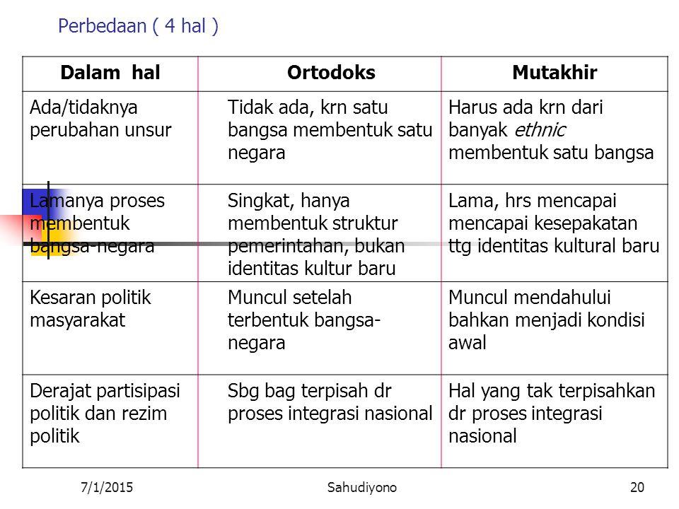 7/1/2015Sahudiyono19 Proses terbentuknya Bangsa Ada dua model : ortodoks dan mutakhir (Surbakti, 1999)  Model ortodoks Bermula dari ada bangsa lebih