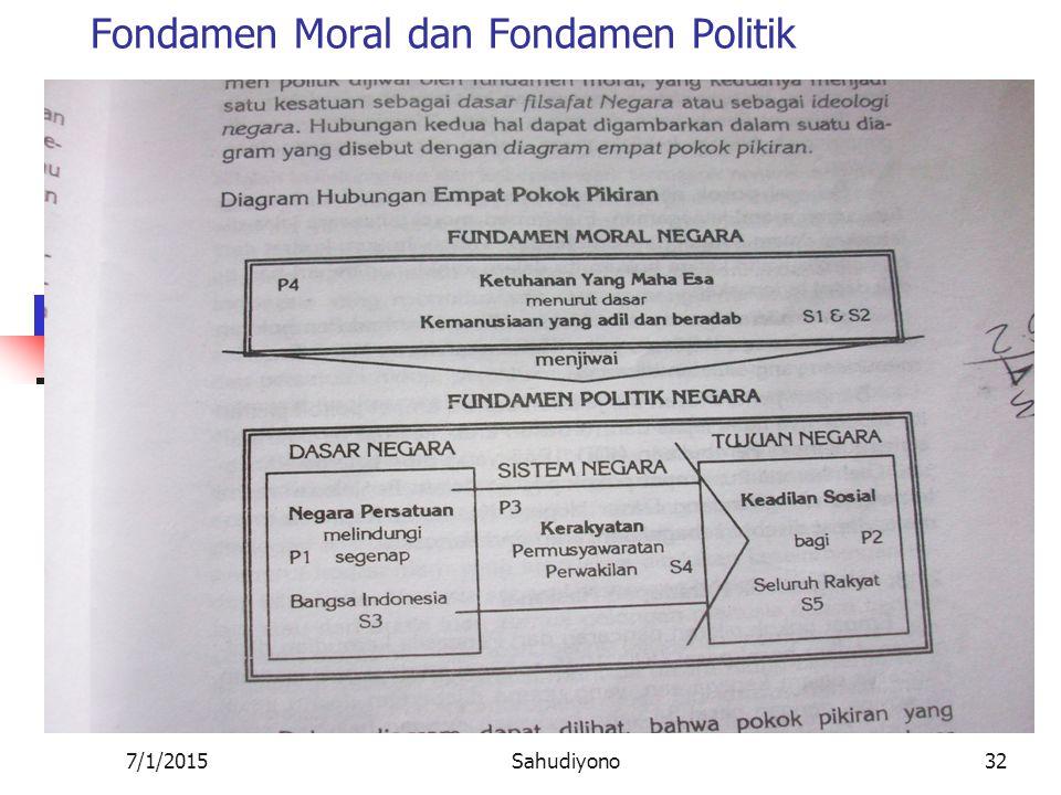 7/1/2015Sahudiyono31 Proses Terbentuknya Suprastruktur Pemerintahan RI