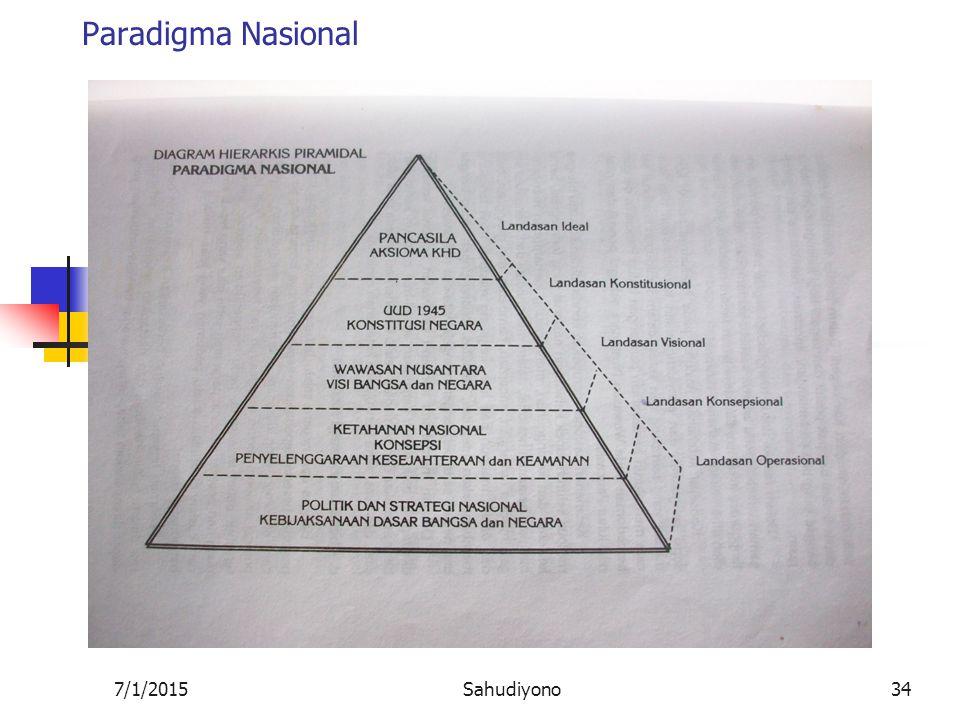 7/1/2015Sahudiyono33 Diagram Hierarkhis-Piramidal Pancasila