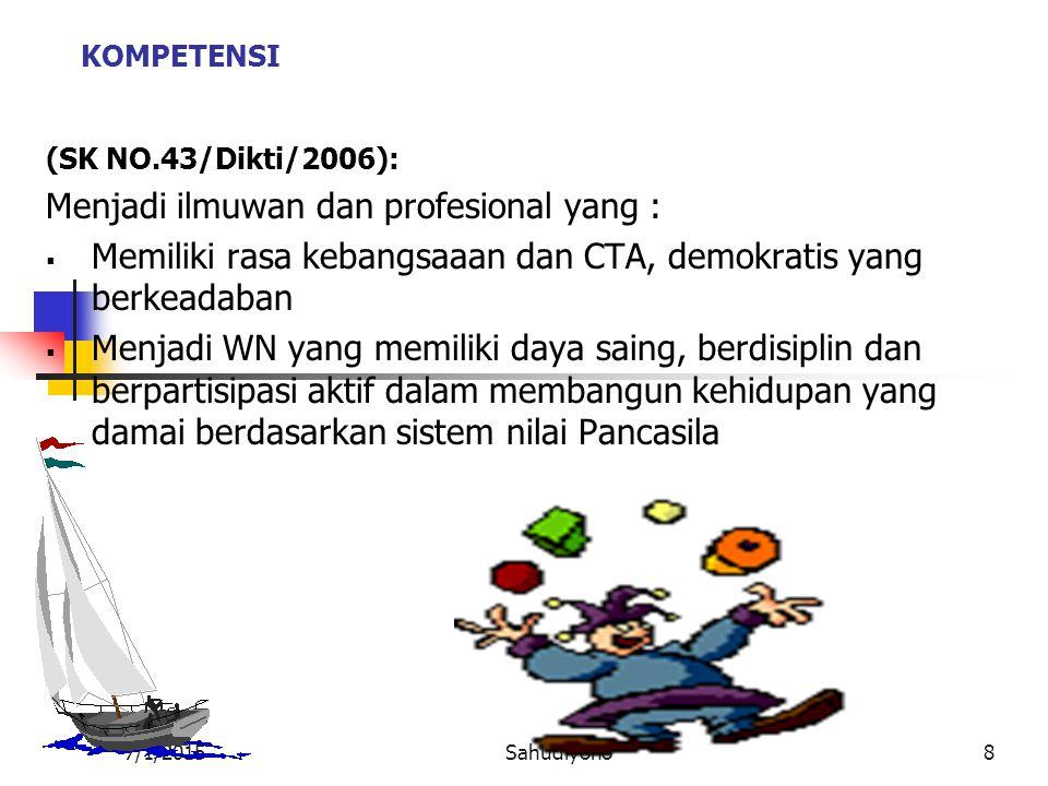 7/1/2015Sahudiyono28 Tema-Tema Paper I.Implementasi HAM di Indonesia : a.