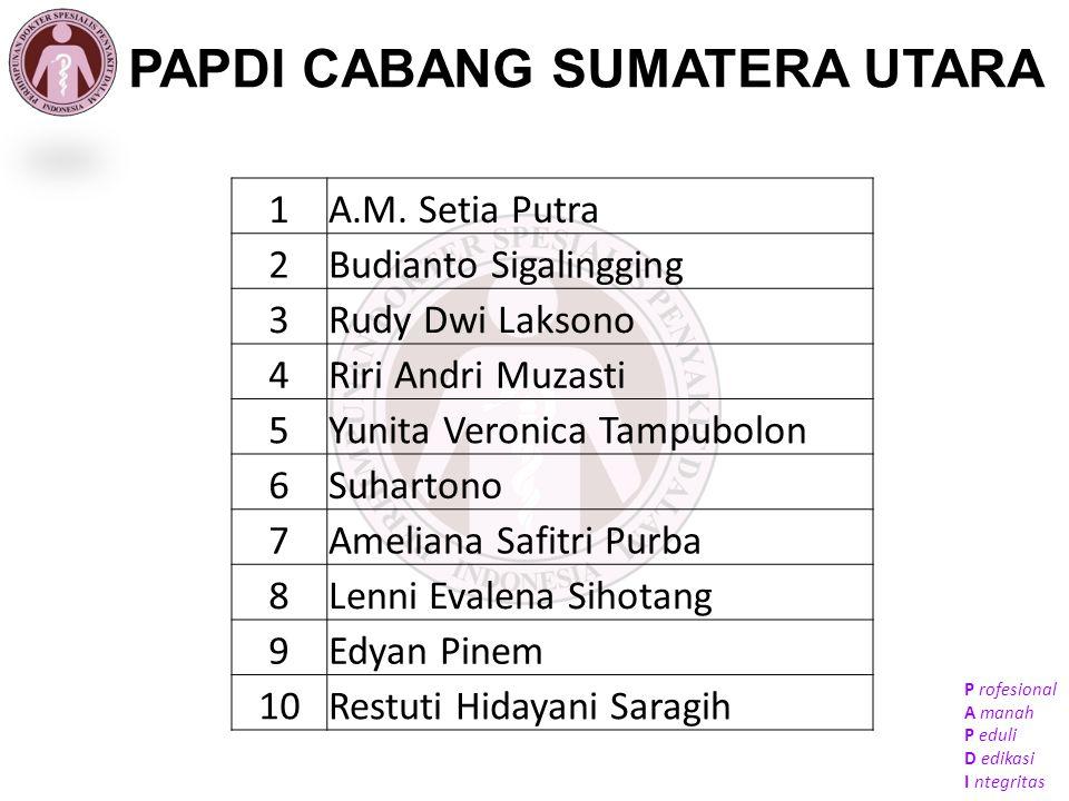 P rofesional A manah P eduli D edikasi I ntegritas KONVOKASI FINASIM Bagi yang telah lulus seleksi FINASIM Tahun 2013, 2014 dan 2015, Konvokasi FINASIM akan dilaksanakan pada saat Kongres Nasional PAPDI (KOPAPDI XVI) pada tanggal 11 September 2015 di Bandung, Jawa Barat.
