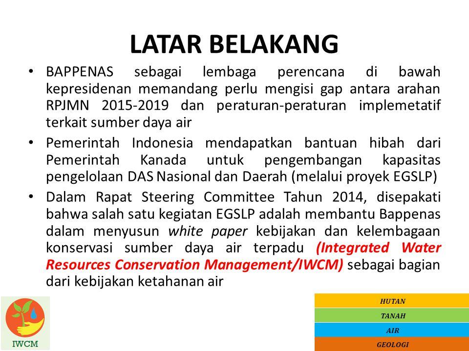 WHITE PAPER IWCM GREEN WATER BLUE WATER UU-SDA UU-KTA UU No.7 Tahun 2004 tentang Sumber Daya Air UU No.37 Tahun 2014 tentang Konservasi Tanah dan Air HUTAN TANAH AIR UU No.11 Tahun 1974 tentang Pengairan